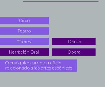Artes escénicas - Historia