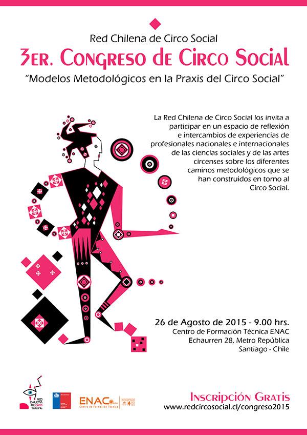 3er. Congreso de Circo Social